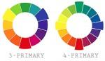 Rethinking the Colour Wheel